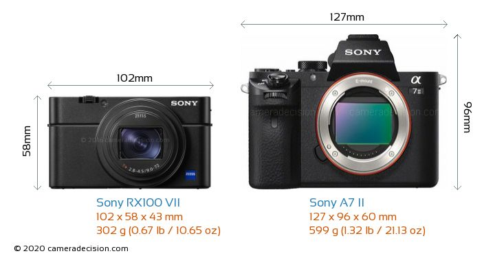 Sony RX100 VII vs Sony A7 II Camera Size Comparison - Front View
