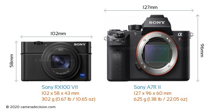Sony RX100 VII vs Sony A7R II Camera Size Comparison - Front View