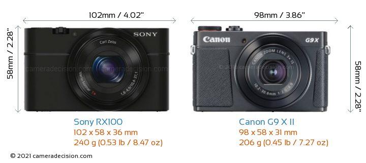 Sony RX100 vs Canon G9 X II Camera Size Comparison - Front View