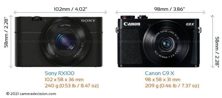 Sony RX100 vs Canon G9 X Camera Size Comparison - Front View