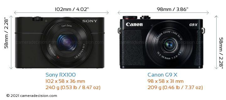 Sony RX100 vs Canon G9 X Camera Size Comparison - Front View