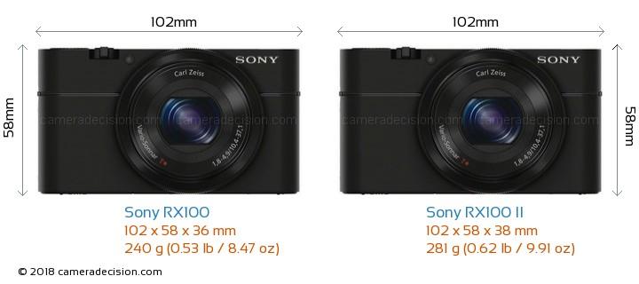 Sony RX100 vs Sony RX100 II Camera Size Comparison - Front View
