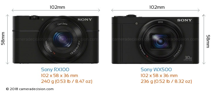 Sony RX100 vs Sony WX500 Camera Size Comparison - Front View