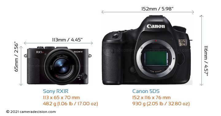 Sony RX1R vs Canon 5DS Camera Size Comparison - Front View