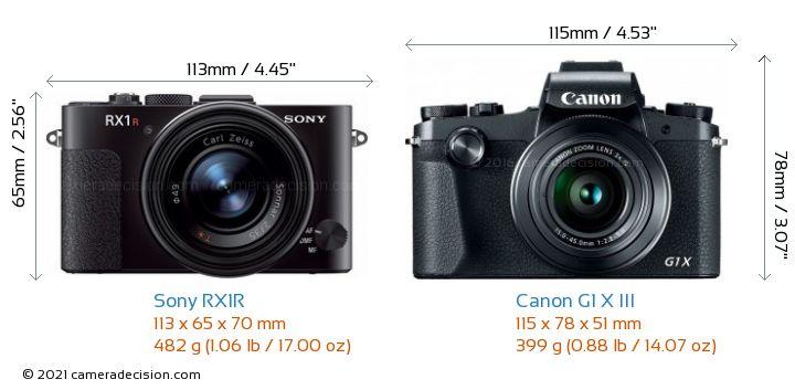 Sony RX1R vs Canon G1 X III Camera Size Comparison - Front View
