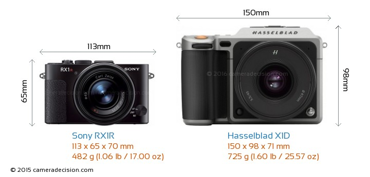 Sony RX1R vs Hasselblad X1D Camera Size Comparison - Front View