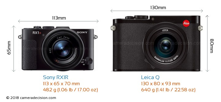Sony RX1R vs Leica Q Camera Size Comparison - Front View