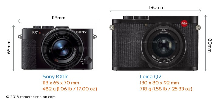 Sony RX1R vs Leica Q2 Camera Size Comparison - Front View