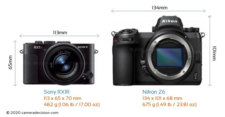 Sony RX1R vs Nikon Z6 Camera Size Comparison - Front View
