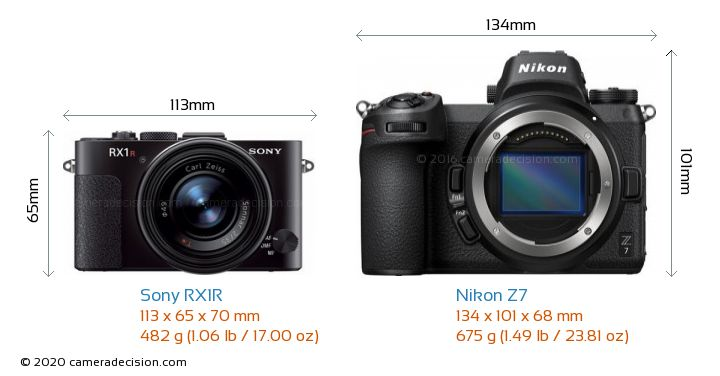 Sony RX1R vs Nikon Z7 Camera Size Comparison - Front View