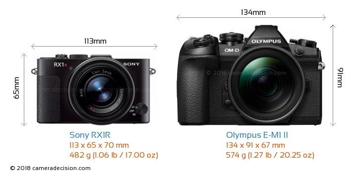 Sony RX1R vs Olympus E-M1 II Camera Size Comparison - Front View