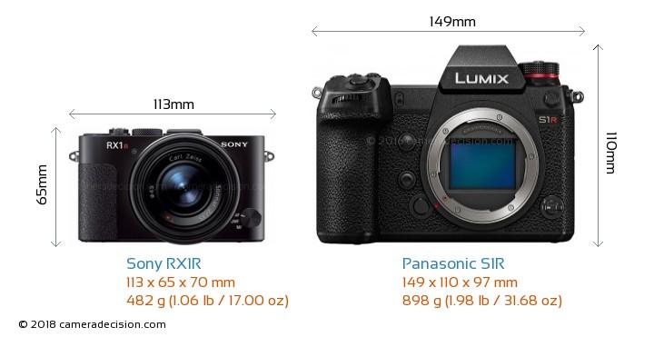 Sony RX1R vs Panasonic S1R Camera Size Comparison - Front View
