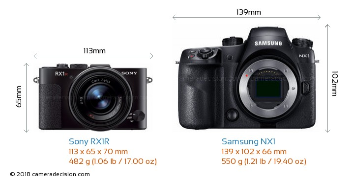 Sony RX1R vs Samsung NX1 Camera Size Comparison - Front View