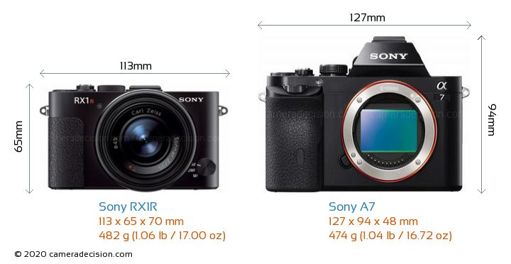 Sony RX1R vs Sony A7 Camera Size Comparison - Front View