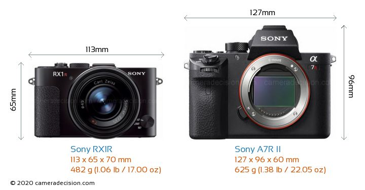 Sony RX1R vs Sony A7R II Camera Size Comparison - Front View