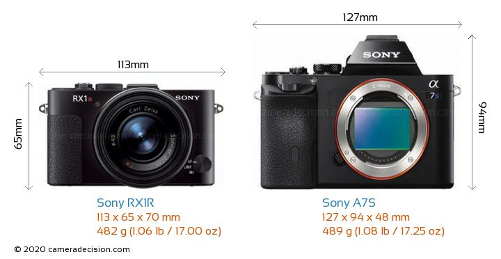 Sony RX1R vs Sony A7S Camera Size Comparison - Front View