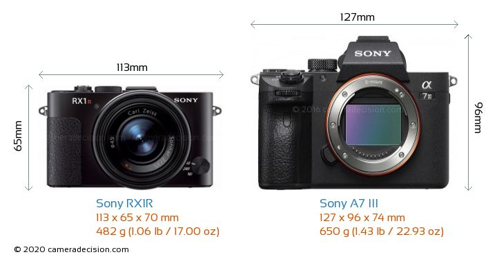Sony RX1R vs Sony A7 III Camera Size Comparison - Front View