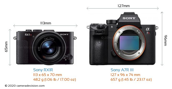 Sony RX1R vs Sony A7R III Camera Size Comparison - Front View