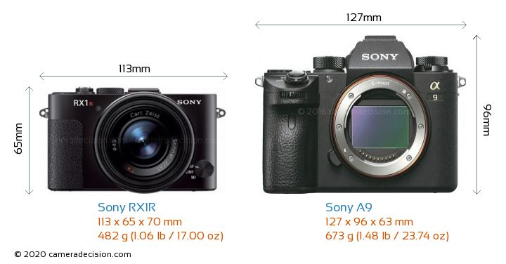 Sony RX1R vs Sony A9 Camera Size Comparison - Front View