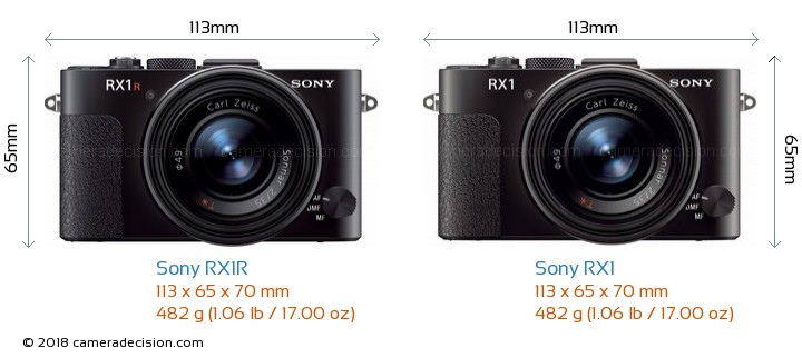 Sony RX1R vs Sony RX1 Camera Size Comparison - Front View
