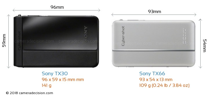 Sony TX30 vs Sony TX66 Camera Size Comparison - Front View