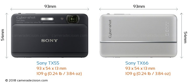 Sony TX55 vs Sony TX66 Camera Size Comparison - Front View