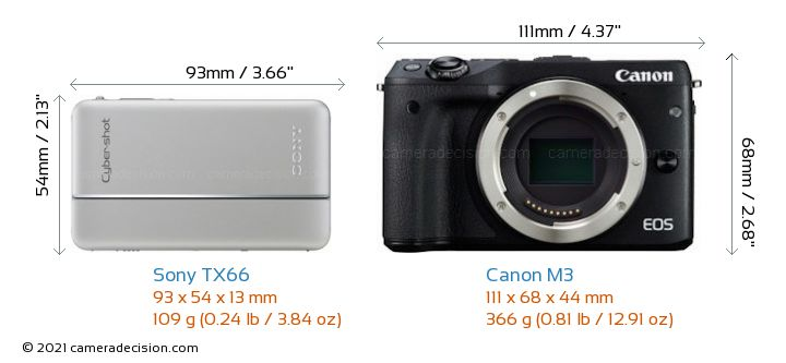 Sony TX66 vs Canon M3 Camera Size Comparison - Front View