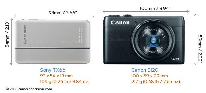 Sony TX66 vs Canon S120 Camera Size Comparison - Front View