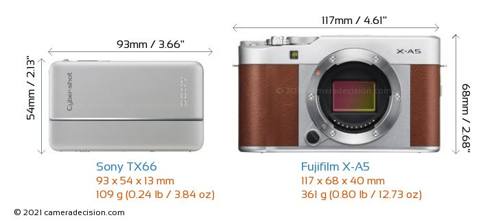 Sony TX66 vs Fujifilm X-A5 Camera Size Comparison - Front View