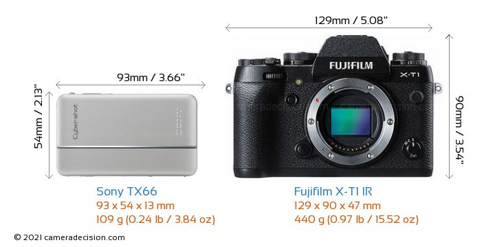 Sony TX66 vs Fujifilm X-T1 IR Camera Size Comparison - Front View