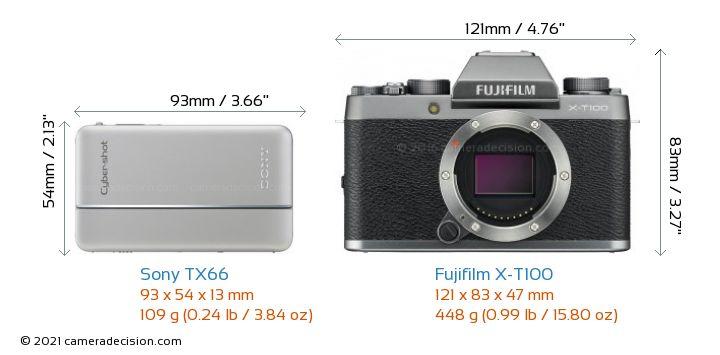 Sony TX66 vs Fujifilm X-T100 Camera Size Comparison - Front View