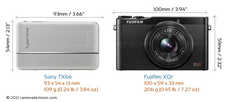 Sony TX66 vs Fujifilm XQ1 Camera Size Comparison - Front View