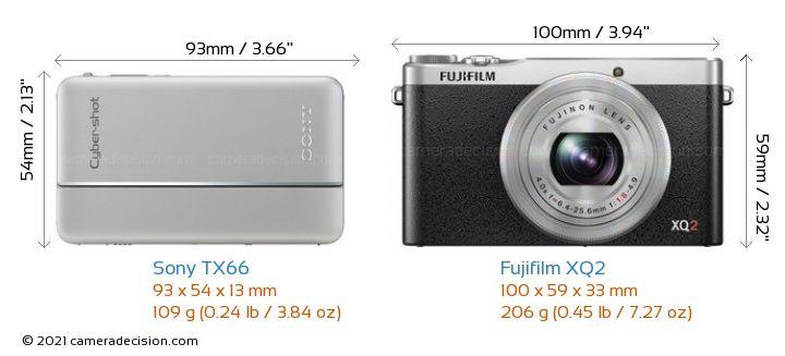 Sony TX66 vs Fujifilm XQ2 Camera Size Comparison - Front View