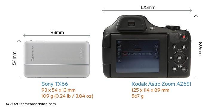 Sony TX66 vs Kodak Astro Zoom AZ651 Camera Size Comparison - Front View
