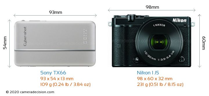 Sony TX66 vs Nikon 1 J5 Camera Size Comparison - Front View