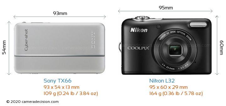 Sony TX66 vs Nikon L32 Camera Size Comparison - Front View