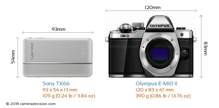 Sony TX66 vs Olympus E-M10 II Camera Size Comparison - Front View