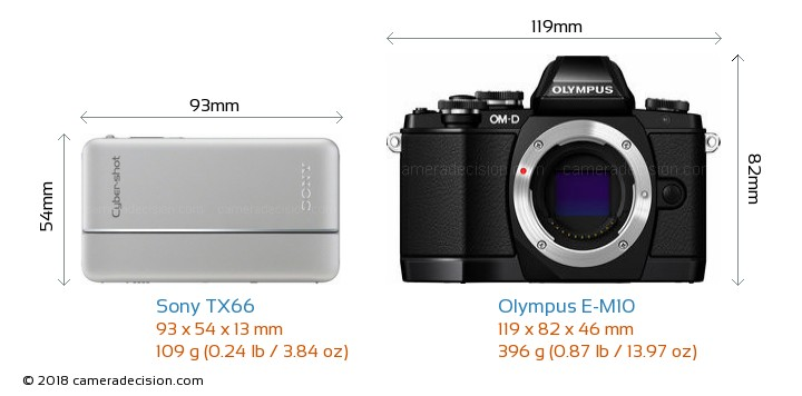 Sony TX66 vs Olympus E-M10 Camera Size Comparison - Front View