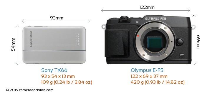 Sony TX66 vs Olympus E-P5 Camera Size Comparison - Front View