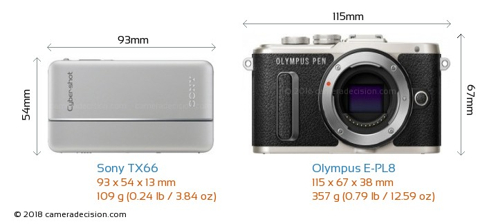 Sony TX66 vs Olympus E-PL8 Camera Size Comparison - Front View