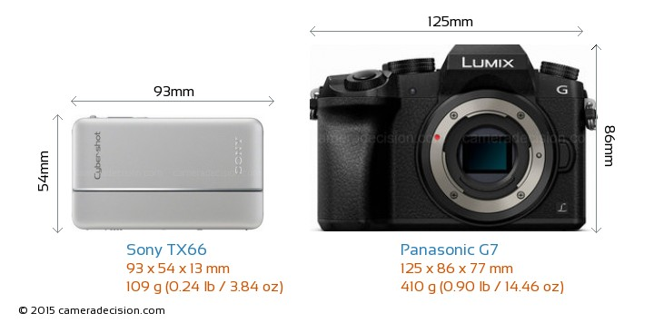 Sony TX66 vs Panasonic G7 Camera Size Comparison - Front View
