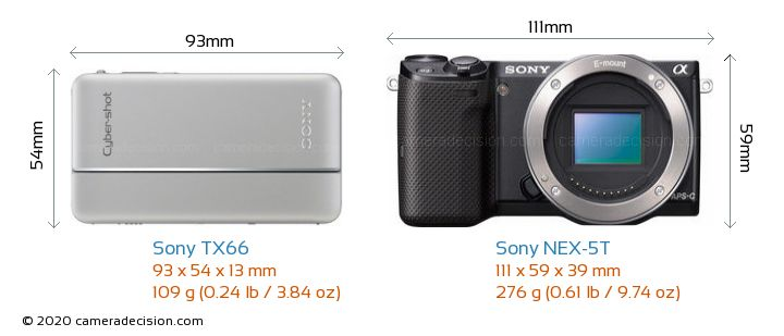 Sony TX66 vs Sony NEX-5T Camera Size Comparison - Front View