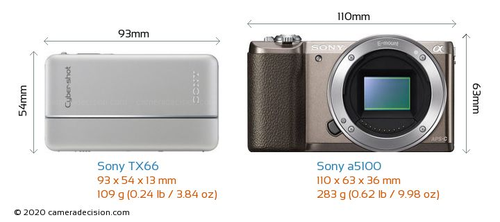 Sony TX66 vs Sony a5100 Camera Size Comparison - Front View