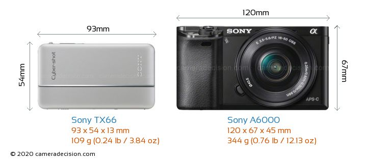Sony TX66 vs Sony A6000 Camera Size Comparison - Front View