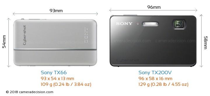 Sony TX66 vs Sony TX200V Camera Size Comparison - Front View