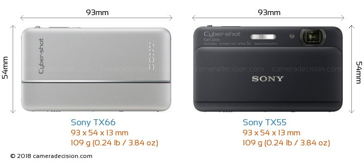 Sony TX66 vs Sony TX55 Camera Size Comparison - Front View