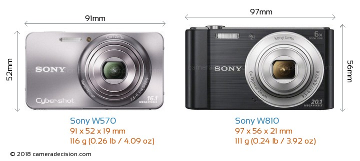 Sony W570 vs Sony W810 Camera Size Comparison - Front View