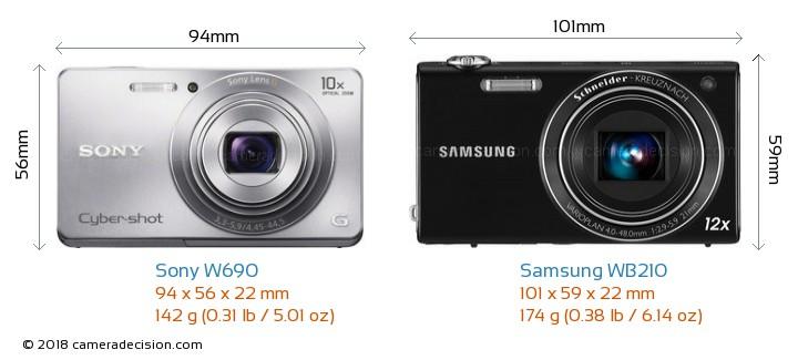 sony w690 vs samsung wb210 detailed comparison