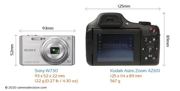Sony W730 vs Kodak Astro Zoom AZ651 Camera Size Comparison - Front View