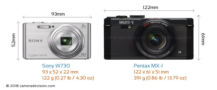 Sony W730 vs Pentax MX-1 Camera Size Comparison - Front View